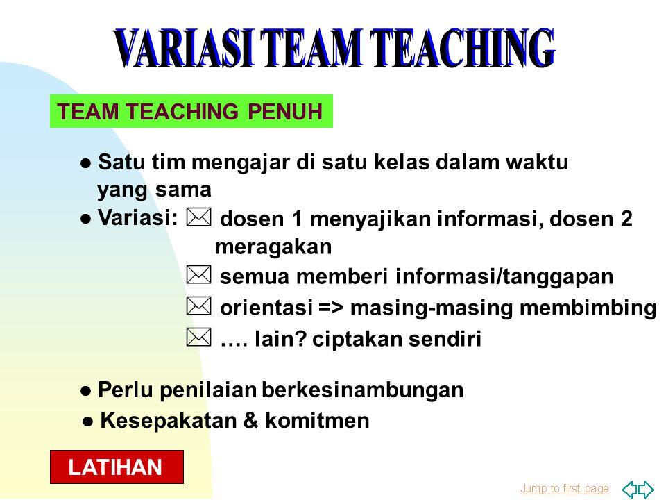 TEAM TEACHING PENUH l Satu tim mengajar di satu kelas dalam waktu yang sama * dosen 1 menyajikan informasi, dosen 2 meragakan * semua memberi informasi/tanggapan * orientasi => masing-masing membimbing * ….