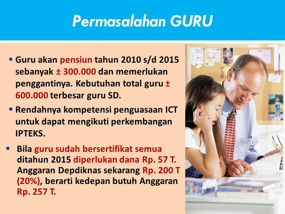 Permasalahan GURU  Guru akan pensiun tahun 2010 s/d 2015 sebanyak ± 300.000 dan memerlukan penggantinya.