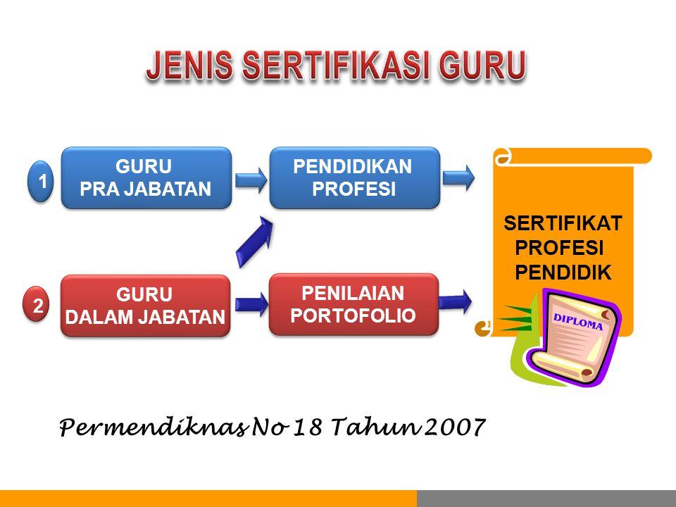 GURU PRA JABATAN GURU PRA JABATAN GURU DALAM JABATAN GURU DALAM JABATAN PENILAIAN PORTOFOLIO PENILAIAN PORTOFOLIO SERTIFIKAT PROFESI PENDIDIK 1 1 2 2 PENDIDIKAN PROFESI PENDIDIKAN PROFESI Permendiknas No 18 Tahun 2007