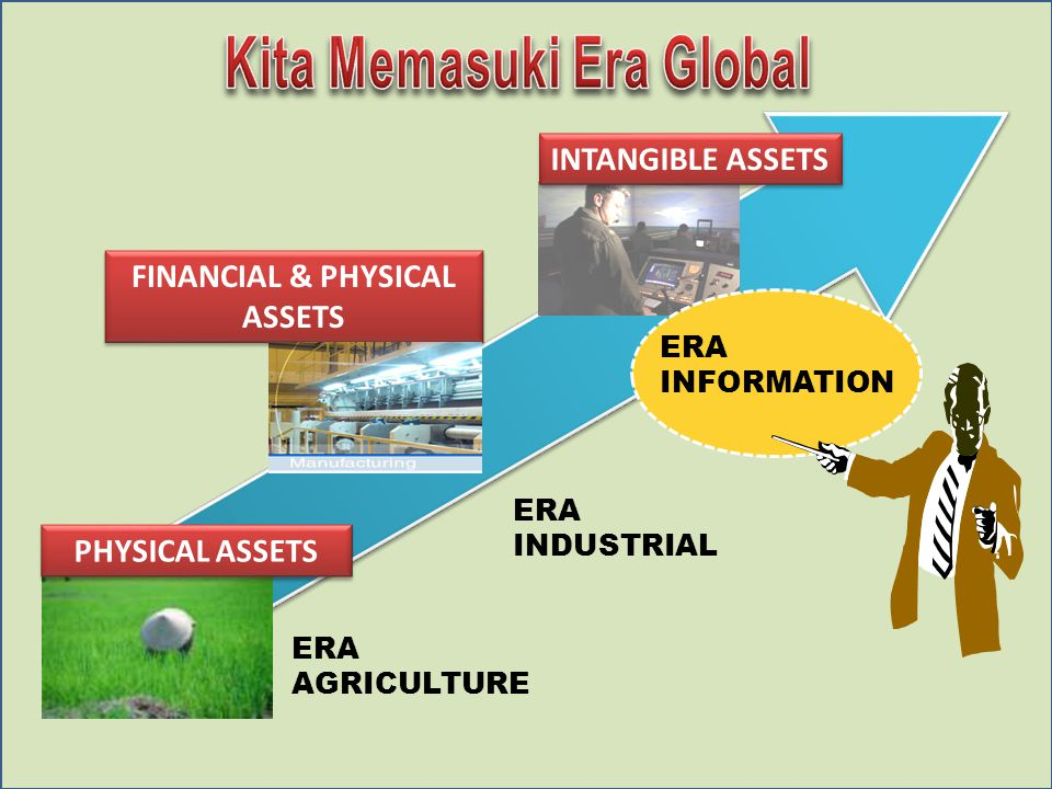 ERA AGRICULTURE ERA INDUSTRIAL PHYSICAL ASSETS FINANCIAL & PHYSICAL ASSETS INTANGIBLE ASSETS ERA INFORMATION