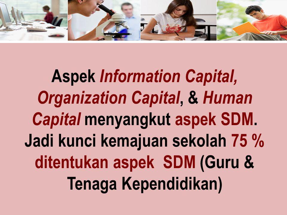 Aspek Information Capital, Organization Capital, & Human Capital menyangkut aspek SDM.