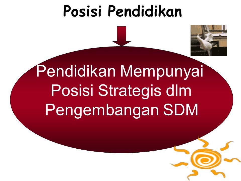 Pendidikan Mempunyai Posisi Strategis dlm Pengembangan SDM Posisi Pendidikan