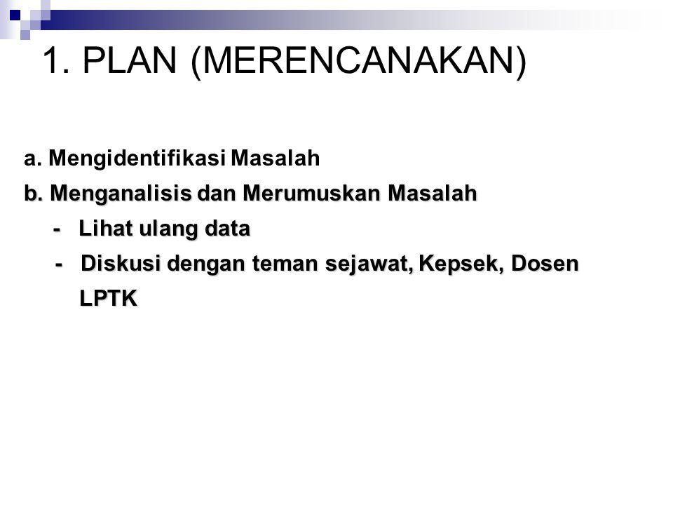 1.PLAN (MERENCANAKAN) a. Mengidentifikasi Masalah b.