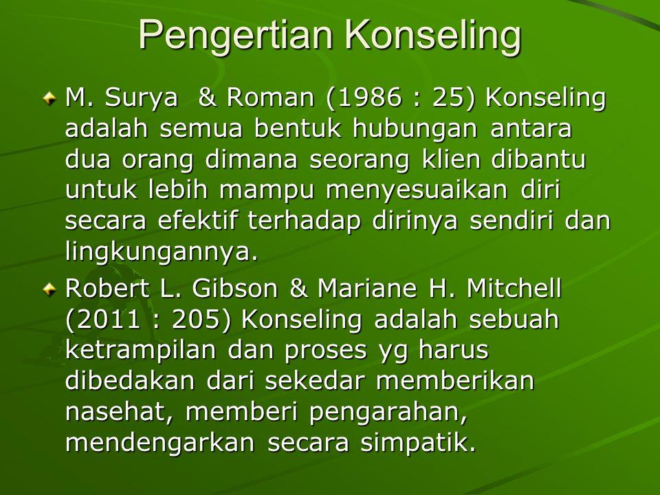 Pengertian Konseling M. Surya & Roman (1986 : 25) Konseling adalah semua bentuk hubungan antara dua orang dimana seorang klien dibantu untuk lebih mam