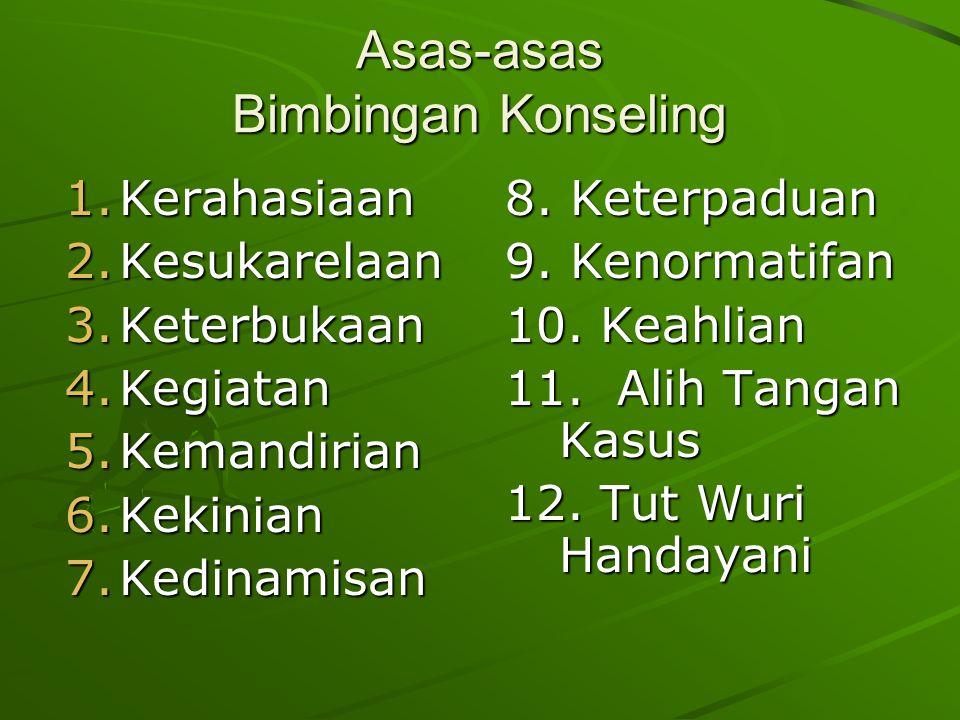 Asas-asas Bimbingan Konseling 1.Kerahasiaan 2.Kesukarelaan 3.Keterbukaan 4.Kegiatan 5.Kemandirian 6.Kekinian 7.Kedinamisan 8. Keterpaduan 9. Kenormati