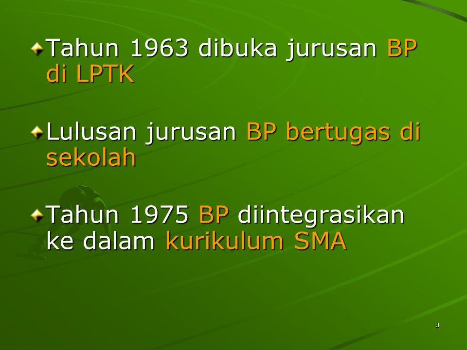 3 Tahun 1963 dibuka jurusan BP di LPTK Lulusan jurusan BP bertugas di sekolah Tahun 1975 BP diintegrasikan ke dalam kurikulum SMA