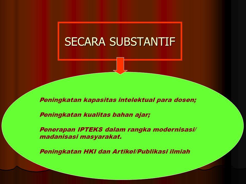 SECARA SUBSTANTIF Peningkatan kapasitas intelektual para dosen; Peningkatan kualitas bahan ajar; Penerapan IPTEKS dalam rangka modernisasi/ madanisasi masyarakat.