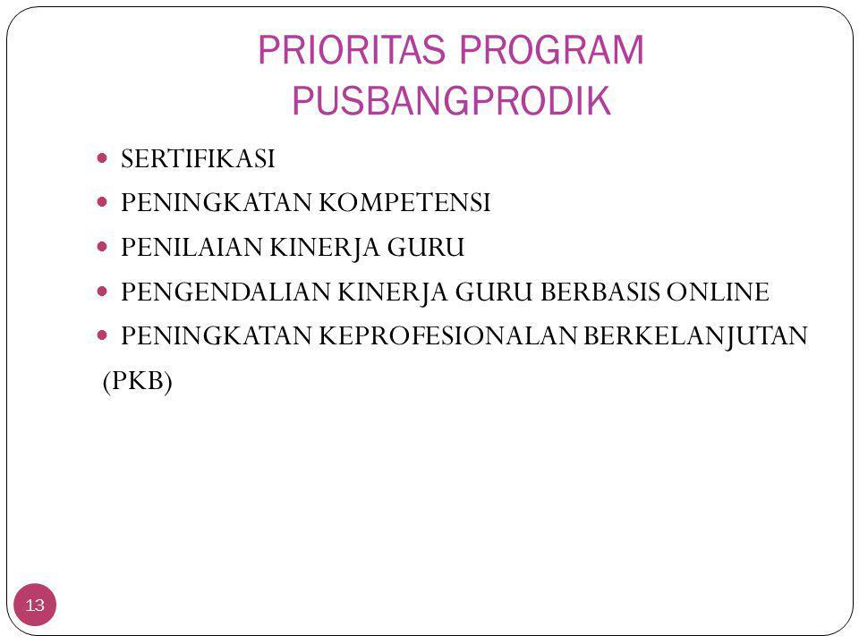 PRIORITAS PROGRAM PUSBANGPRODIK 13 SERTIFIKASI PENINGKATAN KOMPETENSI PENILAIAN KINERJA GURU PENGENDALIAN KINERJA GURU BERBASIS ONLINE PENINGKATAN KEP
