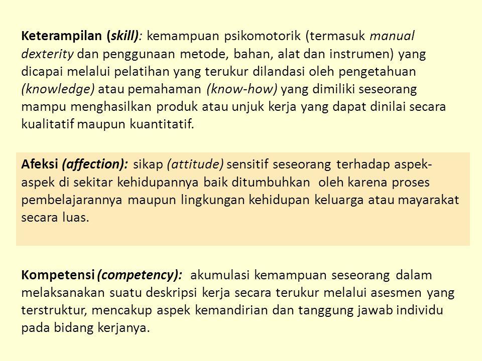 Keterampilan (skill): kemampuan psikomotorik (termasuk manual dexterity dan penggunaan metode, bahan, alat dan instrumen) yang dicapai melalui pelatih