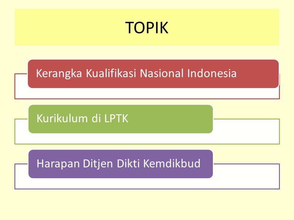 TOPIK Kerangka Kualifikasi Nasional Indonesia Kurikulum di LPTKHarapan Ditjen Dikti Kemdikbud