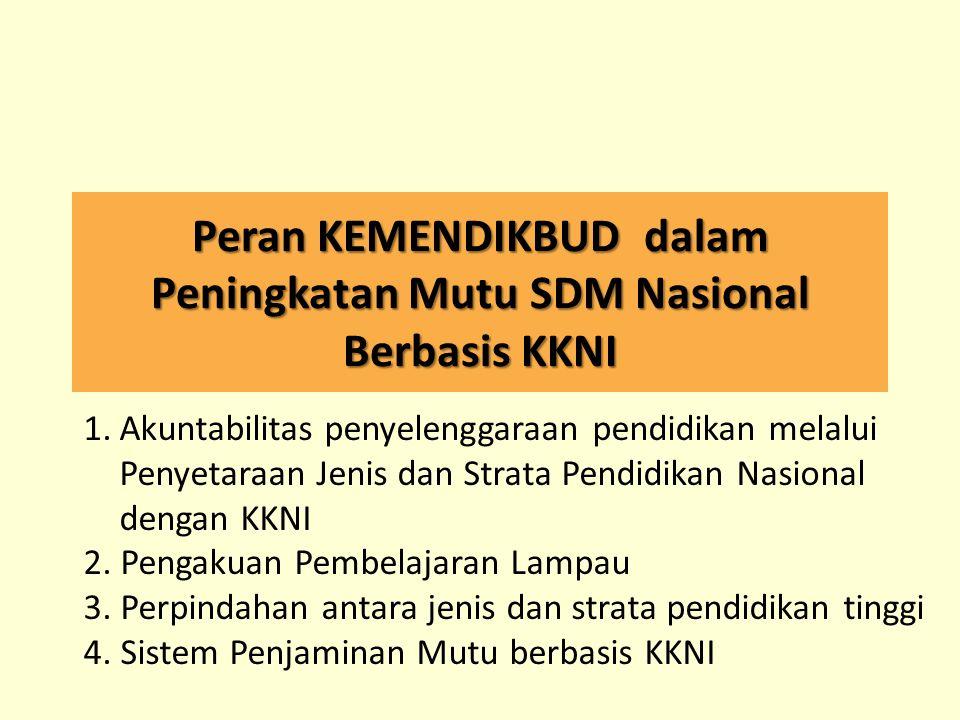 Peran KEMENDIKBUD dalam Peningkatan Mutu SDM Nasional Berbasis KKNI 1.Akuntabilitas penyelenggaraan pendidikan melalui Penyetaraan Jenis dan Strata Pendidikan Nasional dengan KKNI 2.