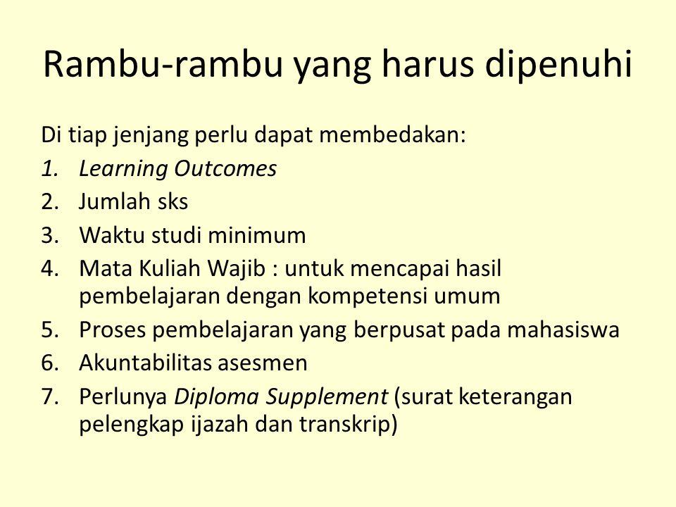 Rambu-rambu yang harus dipenuhi Di tiap jenjang perlu dapat membedakan: 1.Learning Outcomes 2.Jumlah sks 3.Waktu studi minimum 4.Mata Kuliah Wajib : u