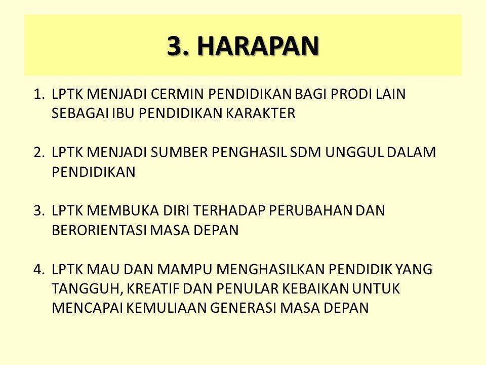 3. HARAPAN 1.LPTK MENJADI CERMIN PENDIDIKAN BAGI PRODI LAIN SEBAGAI IBU PENDIDIKAN KARAKTER 2.LPTK MENJADI SUMBER PENGHASIL SDM UNGGUL DALAM PENDIDIKA