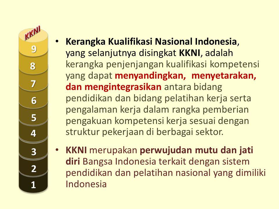 Kerangka Kualifikasi Nasional Indonesia, yang selanjutnya disingkat KKNI, adalah kerangka penjenjangan kualifikasi kompetensi yang dapat menyandingkan