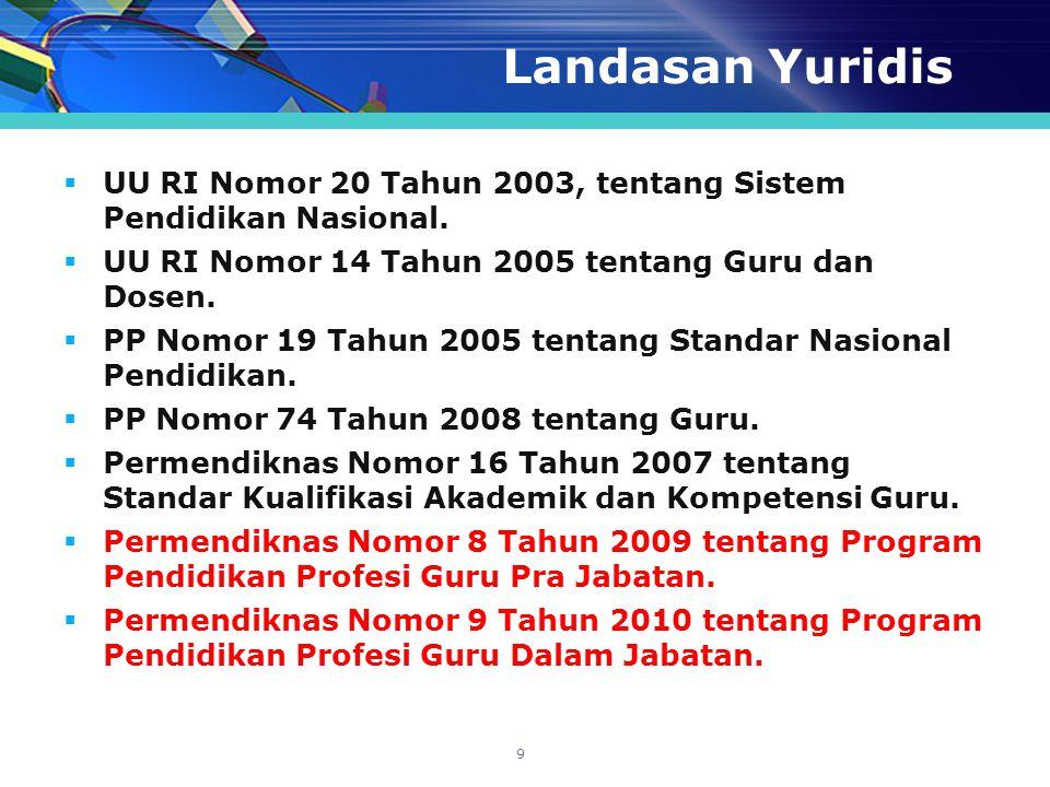 Landasan Yuridis  UU RI Nomor 20 Tahun 2003, tentang Sistem Pendidikan Nasional.  UU RI Nomor 14 Tahun 2005 tentang Guru dan Dosen.  PP Nomor 19 Ta
