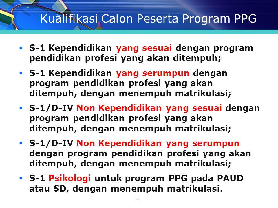 Kualifikasi Calon Peserta Program PPG  S-1 Kependidikan yang sesuai dengan program pendidikan profesi yang akan ditempuh;  S-1 Kependidikan yang ser