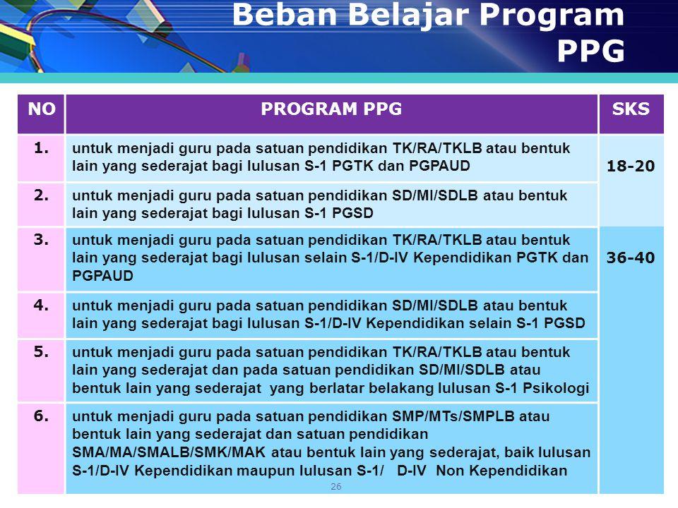 NOPROGRAM PPGSKS 1. untuk menjadi guru pada satuan pendidikan TK/RA/TKLB atau bentuk lain yang sederajat bagi lulusan S-1 PGTK dan PGPAUD 18-20 2. unt