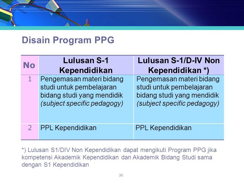 Disain Program PPG No Lulusan S-1 Kependidikan Lulusan S-1/D-IV Non Kependidikan *) 1 Pengemasan materi bidang studi untuk pembelajaran bidang studi y