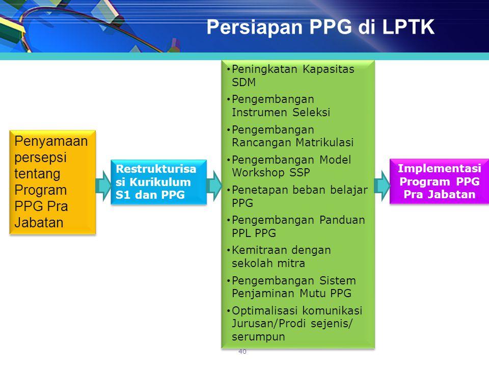 40 Penyamaan persepsi tentang Program PPG Pra Jabatan Restrukturisa si Kurikulum S1 dan PPG Peningkatan Kapasitas SDM Pengembangan Instrumen Seleksi P