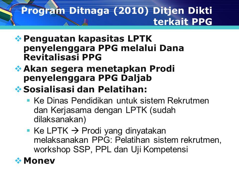 Program Ditnaga (2010) Ditjen Dikti terkait PPG  Penguatan kapasitas LPTK penyelenggara PPG melalui Dana Revitalisasi PPG  Akan segera menetapkan Pr