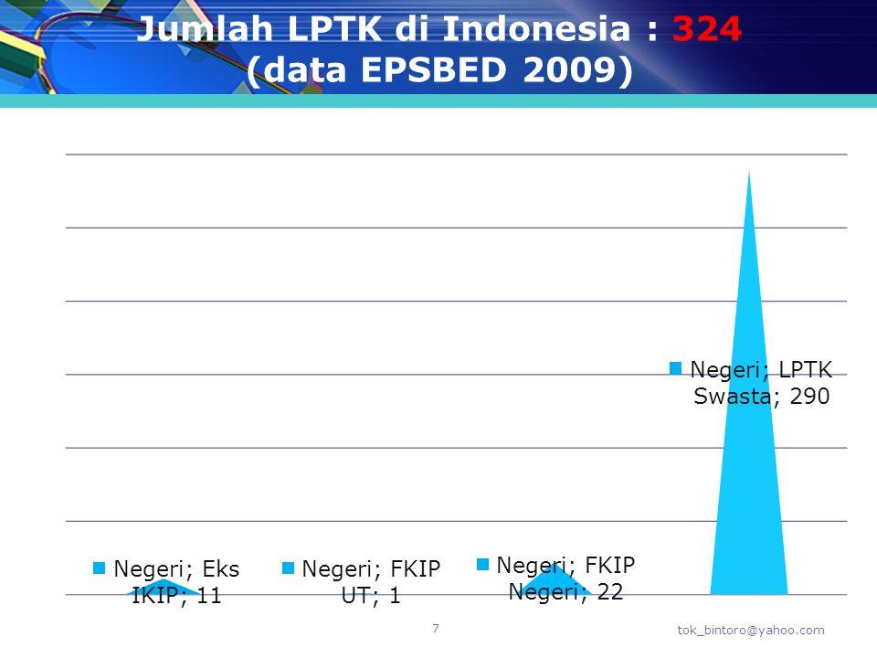 Data LPTK  Jmlh LPTK: 324  Jumlah Prodi: 1964  Jumlah Mhs: 607.000  Lulus per –thn: 120.000  Terjadi over supply lulusan S1 LPTK tok_bintoro@yahoo.com 8