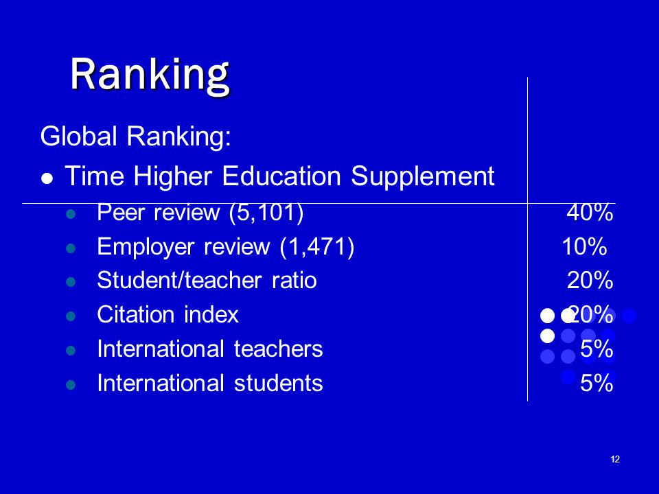 12 Ranking Global Ranking: Time Higher Education Supplement Peer review (5,101)40% Employer review (1,471) 10% Student/teacher ratio 20% Citation inde