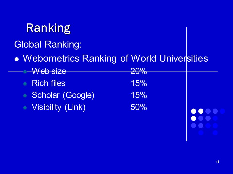 14 Ranking Global Ranking: Webometrics Ranking of World Universities Web size20% Rich files15% Scholar (Google)15% Visibility (Link)50%