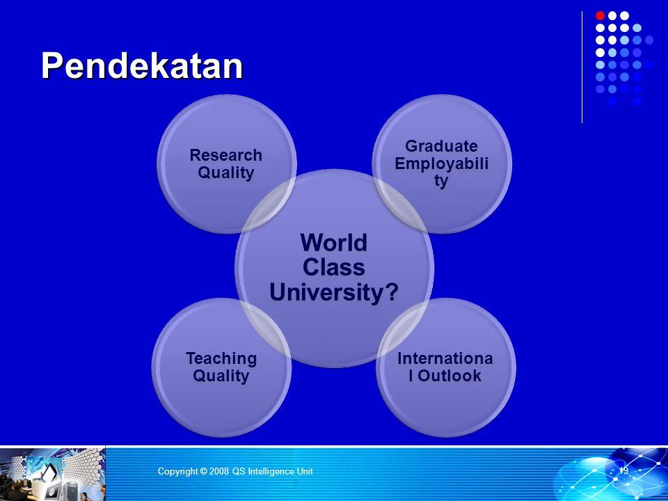 Pendekatan Copyright © 2008 QS Intelligence Unit 19 World Class University? Research Quality Graduate Employabili ty Internationa l Outlook Teaching Q