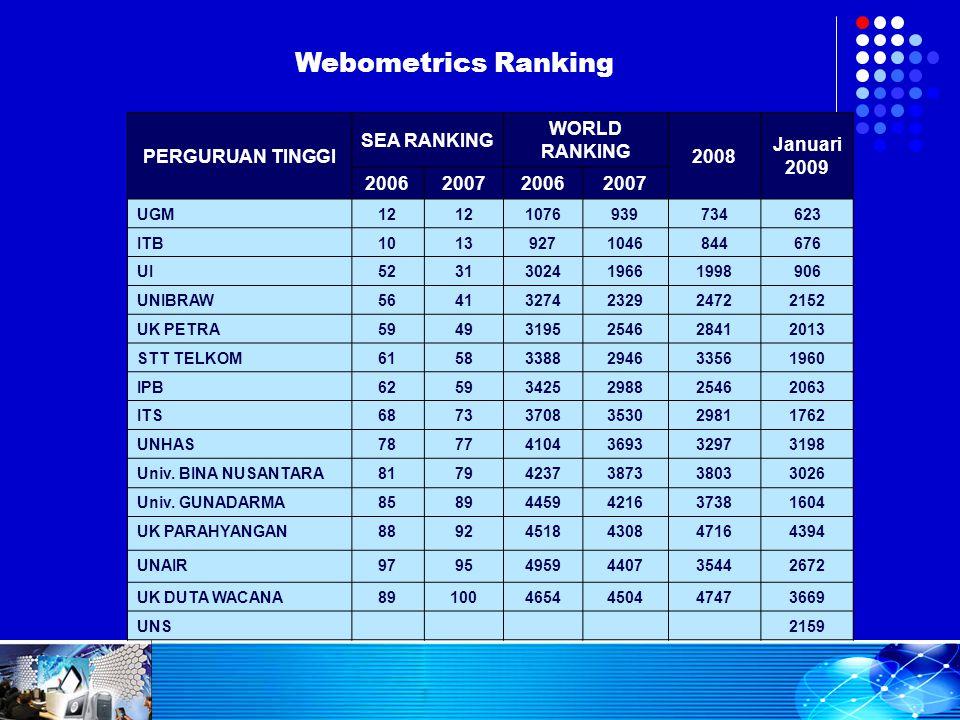 Webometrics Ranking PERGURUAN TINGGI SEA RANKING WORLD RANKING 2008 Januari 2009 2006200720062007 UGM12 1076939734623 ITB10139271046844676 UI523130241