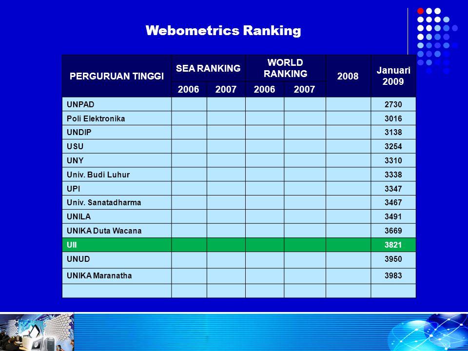 PERGURUAN TINGGI SEA RANKING WORLD RANKING 2008 Januari 2009 2006200720062007 UNPAD2730 Poli Elektronika3016 UNDIP3138 USU3254 UNY3310 Univ. Budi Luhu