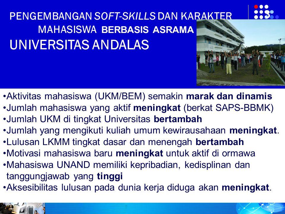 PENGEMBANGAN SOFT-SKILLS DAN KARAKTER MAHASISWA BERBASIS ASRAMA UNIVERSITAS ANDALAS Aktivitas mahasiswa (UKM/BEM) semakin marak dan dinamis Jumlah mah