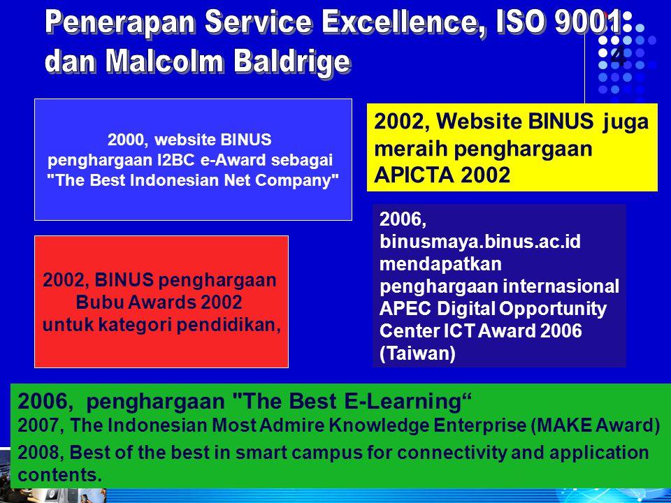 Bina Nusantara 4 2000, website BINUS penghargaan I2BC e-Award sebagai