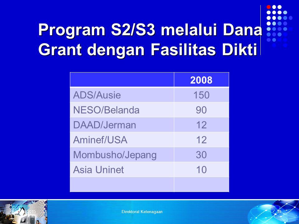Program S2/S3 melalui Dana Grant dengan Fasilitas Dikti 2008 ADS/Ausie150 NESO/Belanda90 DAAD/Jerman12 Aminef/USA12 Mombusho/Jepang30 Asia Uninet10 3/