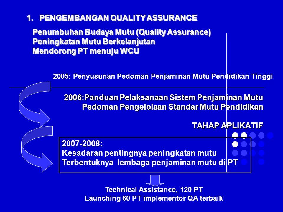 1. PENGEMBANGAN QUALITY ASSURANCE Penumbuhan Budaya Mutu (Quality Assurance) Peningkatan Mutu Berkelanjutan Mendorong PT menuju WCU 2005: Penyusunan P