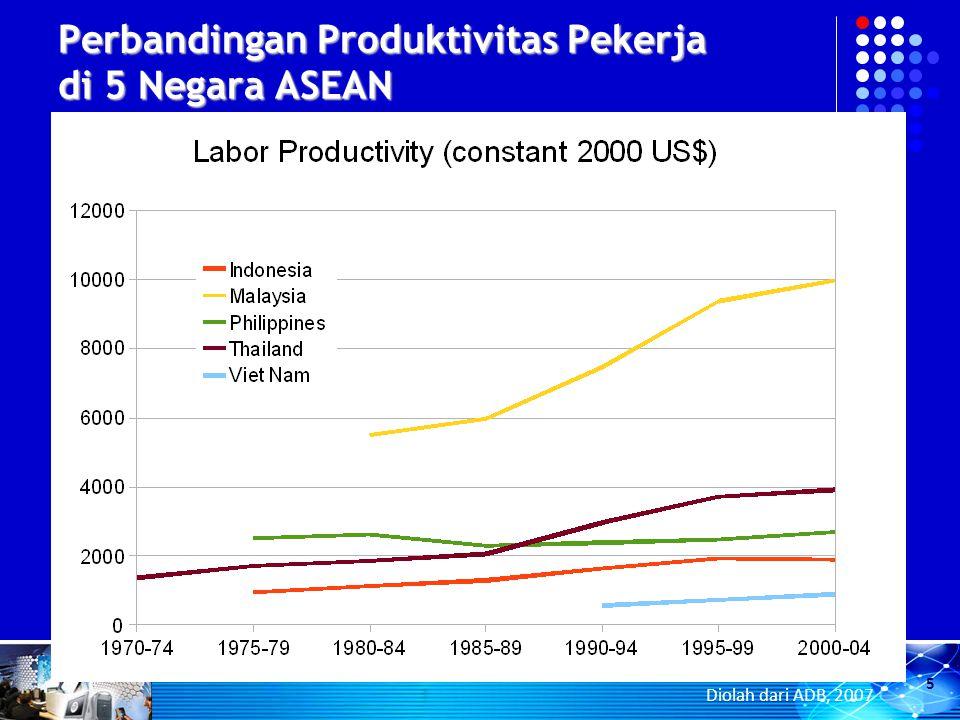 Diolah dari ADB, 2007 5 Perbandingan Produktivitas Pekerja di 5 Negara ASEAN