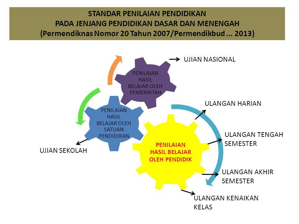 STANDAR PENILAIAN PENDIDIKAN PADA JENJANG PENDIDIKAN DASAR DAN MENENGAH (Permendiknas Nomor 20 Tahun 2007/Permendikbud...