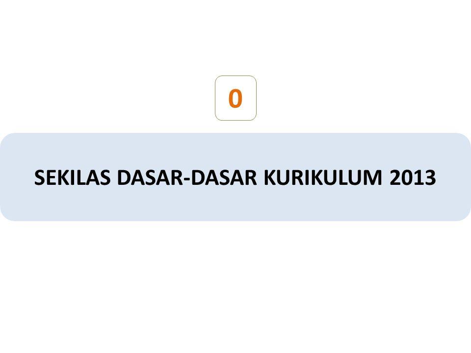 0 SEKILAS DASAR-DASAR KURIKULUM 2013