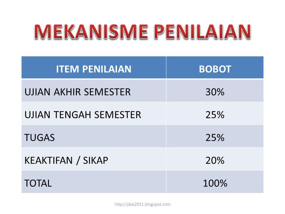 ITEM PENILAIANBOBOT UJIAN AKHIR SEMESTER30% UJIAN TENGAH SEMESTER25% TUGAS25% KEAKTIFAN / SIKAP20% TOTAL100% http://pba2011.blogspot.com