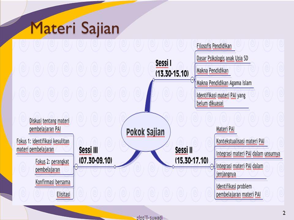 Kelas VI, Semester 2 Standar KompetensiKompetensi Dasar Al Qur'an 6.