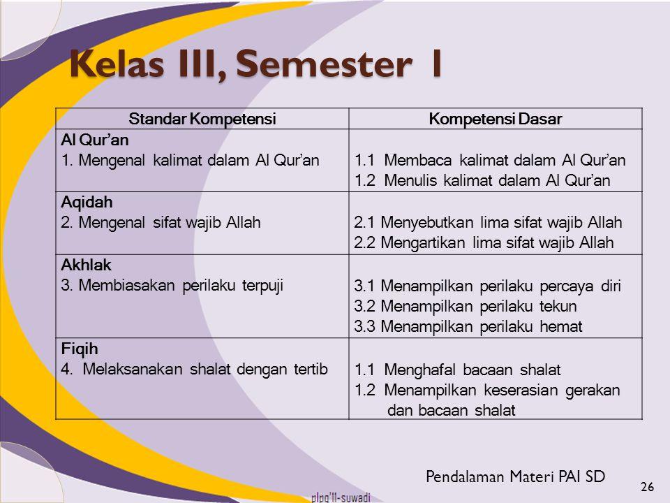 Kelas III, Semester 1 Standar KompetensiKompetensi Dasar Al Qur'an 1. Mengenal kalimat dalam Al Qur'an 1.1 Membaca kalimat dalam Al Qur'an 1.2 Menulis