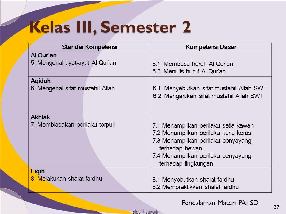 Kelas III, Semester 2 Standar KompetensiKompetensi Dasar Al Qur'an 5. Mengenal ayat-ayat Al Qur'an 5.1 Membaca huruf Al Qur'an 5.2 Menulis huruf Al Qu