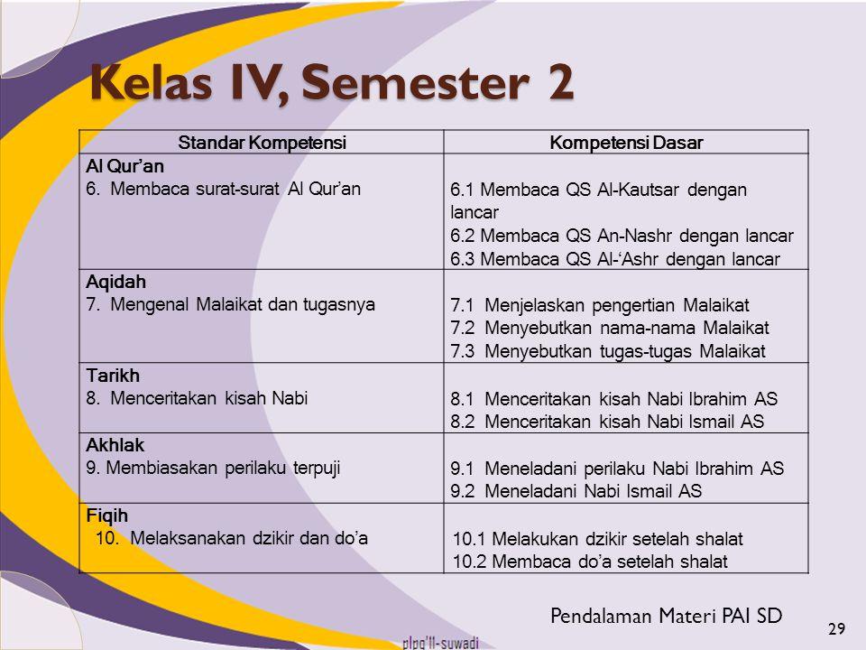 Kelas IV, Semester 2 Standar KompetensiKompetensi Dasar Al Qur'an 6. Membaca surat-surat Al Qur'an 6.1 Membaca QS Al-Kautsar dengan lancar 6.2 Membaca