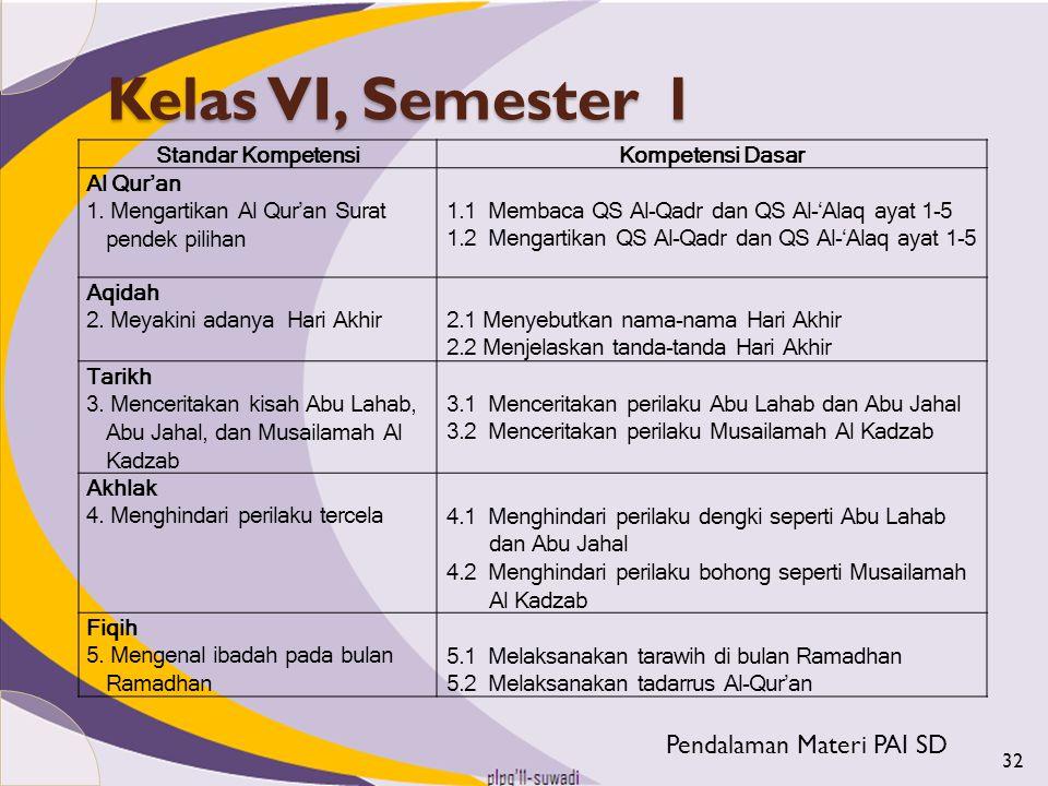 Kelas VI, Semester 1 Standar KompetensiKompetensi Dasar Al Qur'an 1. Mengartikan Al Qur'an Surat pendek pilihan 1.1 Membaca QS Al-Qadr dan QS Al-'Alaq