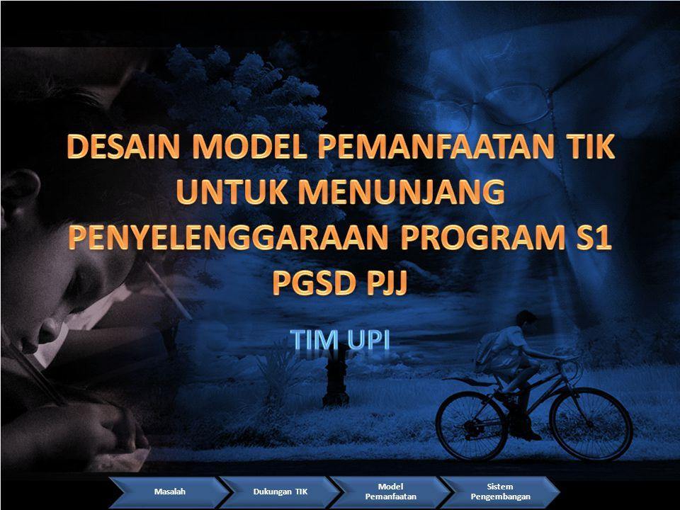 MasalahDukungan TIK Model Pemanfaatan Sistem Pengembangan