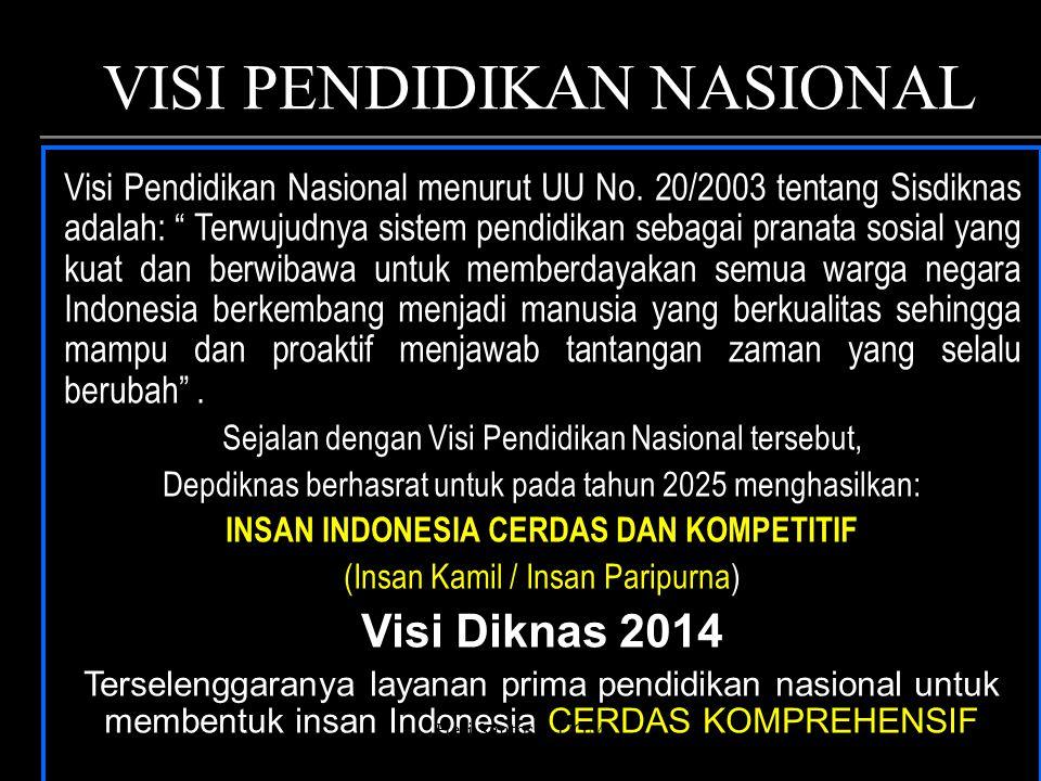 VISI PENDIDIKAN NASIONAL Visi Pendidikan Nasional menurut UU No.