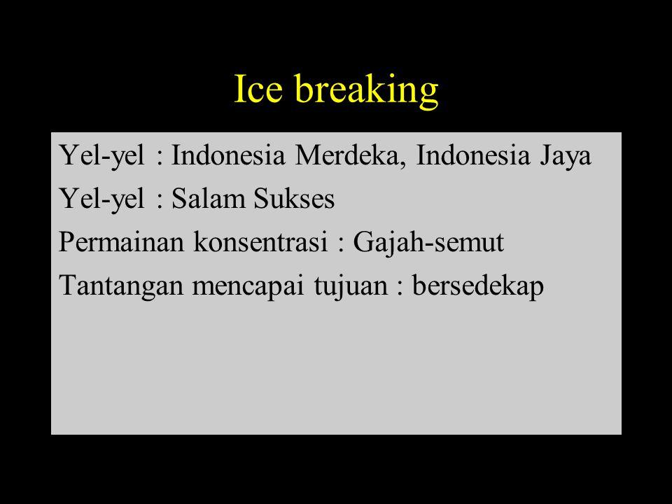 Ice breaking Yel-yel : Indonesia Merdeka, Indonesia Jaya Yel-yel : Salam Sukses Permainan konsentrasi : Gajah-semut Tantangan mencapai tujuan : bersed