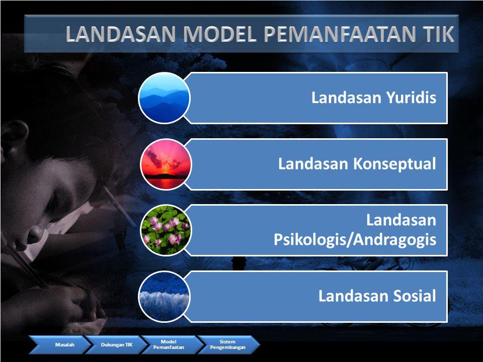 MasalahDukungan TIK Model Pemanfaatan Sistem Pengembangan Landasan Yuridis Landasan Konseptual Landasan Psikologis/Andragogis Landasan Sosial