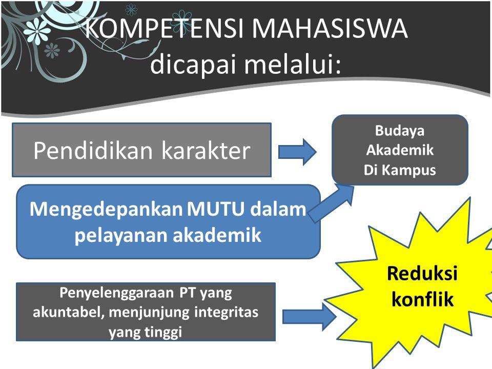 KOMPETENSI MAHASISWA dicapai melalui: Pendidikan karakter Budaya Akademik Di Kampus Penyelenggaraan PT yang akuntabel, menjunjung integritas yang ting
