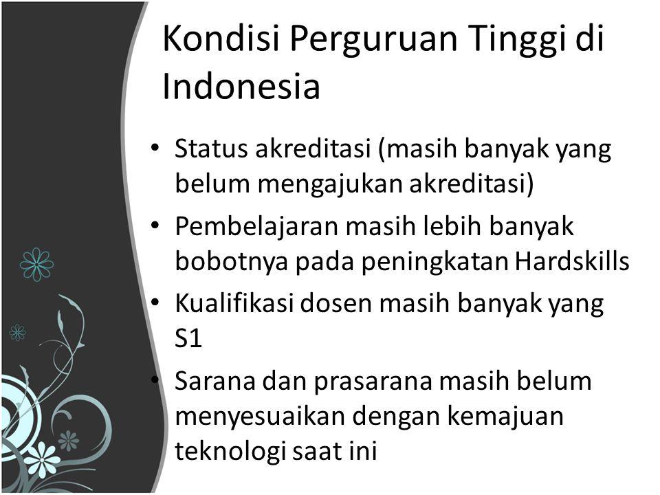 Kondisi Perguruan Tinggi di Indonesia Status akreditasi (masih banyak yang belum mengajukan akreditasi) Pembelajaran masih lebih banyak bobotnya pada