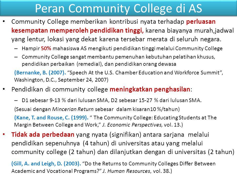 Peran Community College di AS Community College memberikan kontribusi nyata terhadap perluasan kesempatan memperoleh pendidikan tinggi, karena biayany